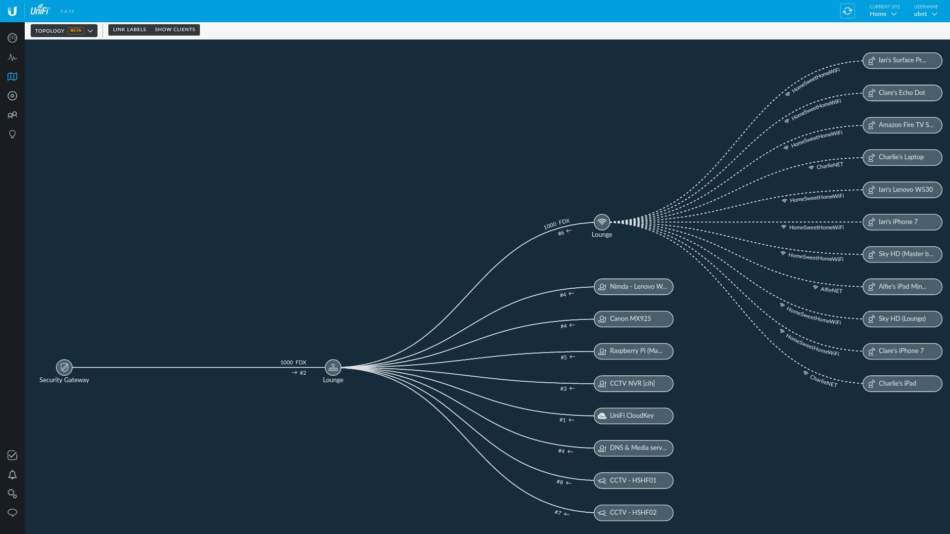 UniFi topology map